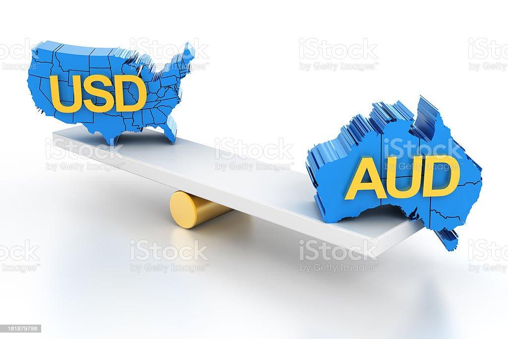 Australian and US dollars parity royalty-free stock photo