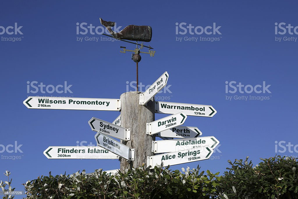Australian Cities and Locations on Sign Post stock photo