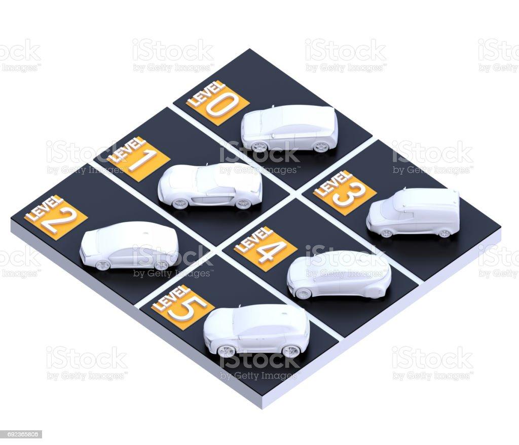 Autonomous car classification concept stock photo