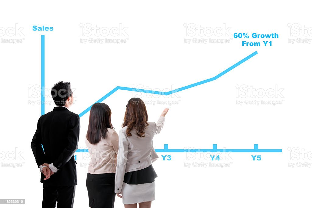 Back View of Three Asian Business People Presenting Annual Sales royalty-free stock photo