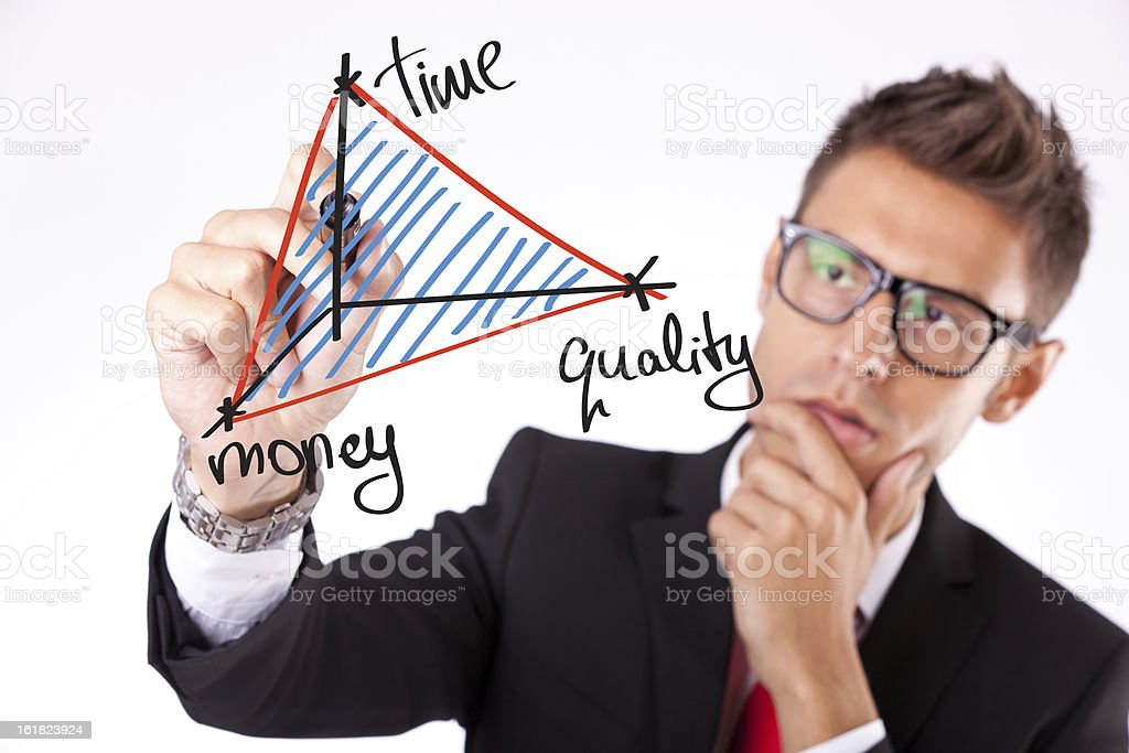 balance between time quality and money royalty-free stock photo