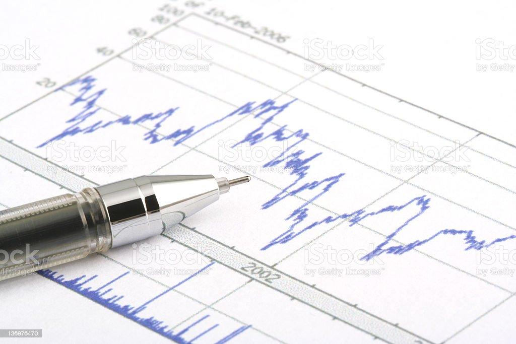Ballpoint Pen on Stock Chart royalty-free stock photo