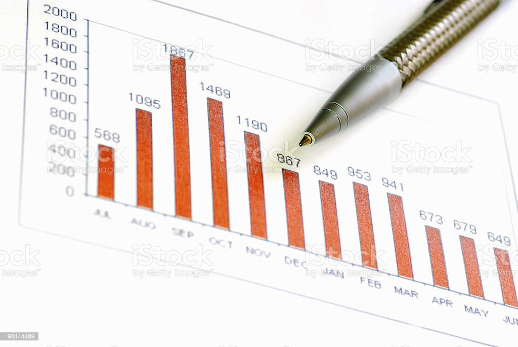 Bar Chart with pen royalty-free stock photo
