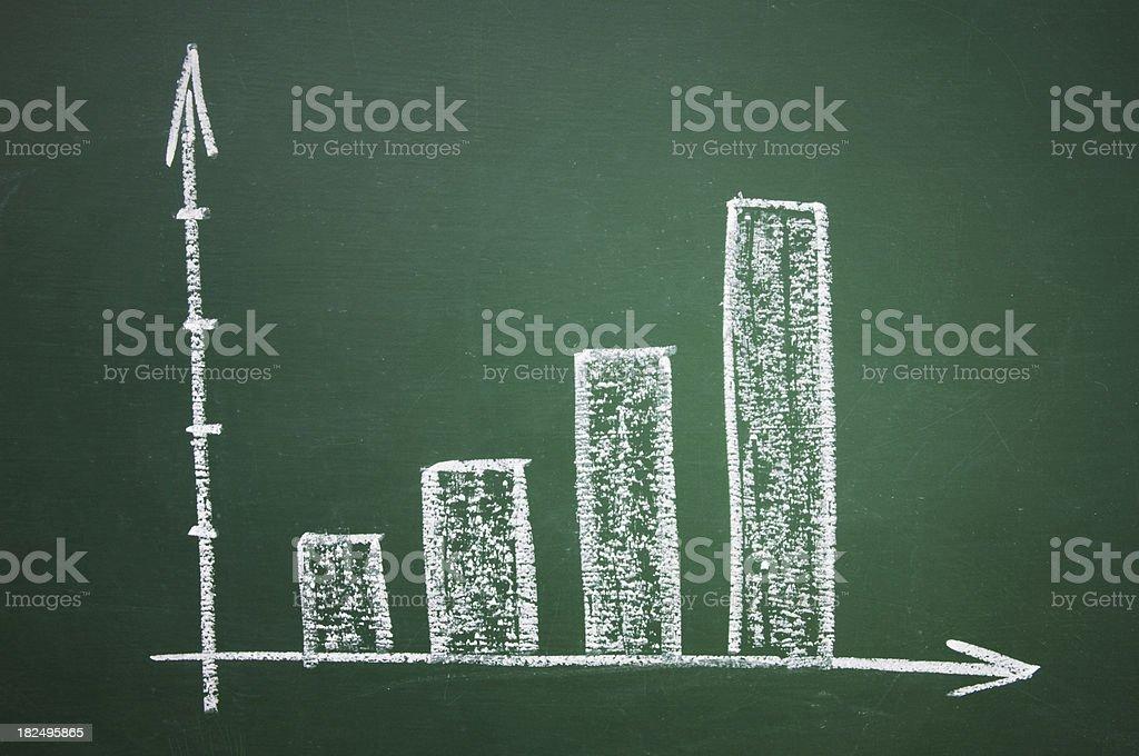 bar graph on a blackboard royalty-free stock photo