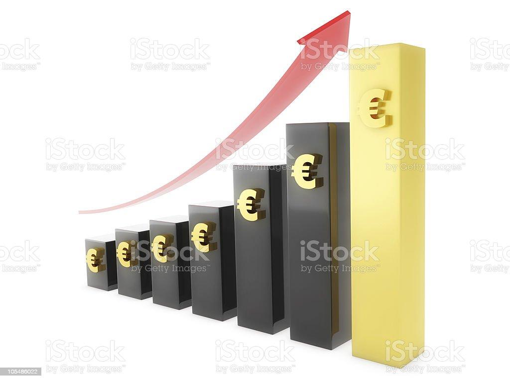 Bar Graph royalty-free stock photo