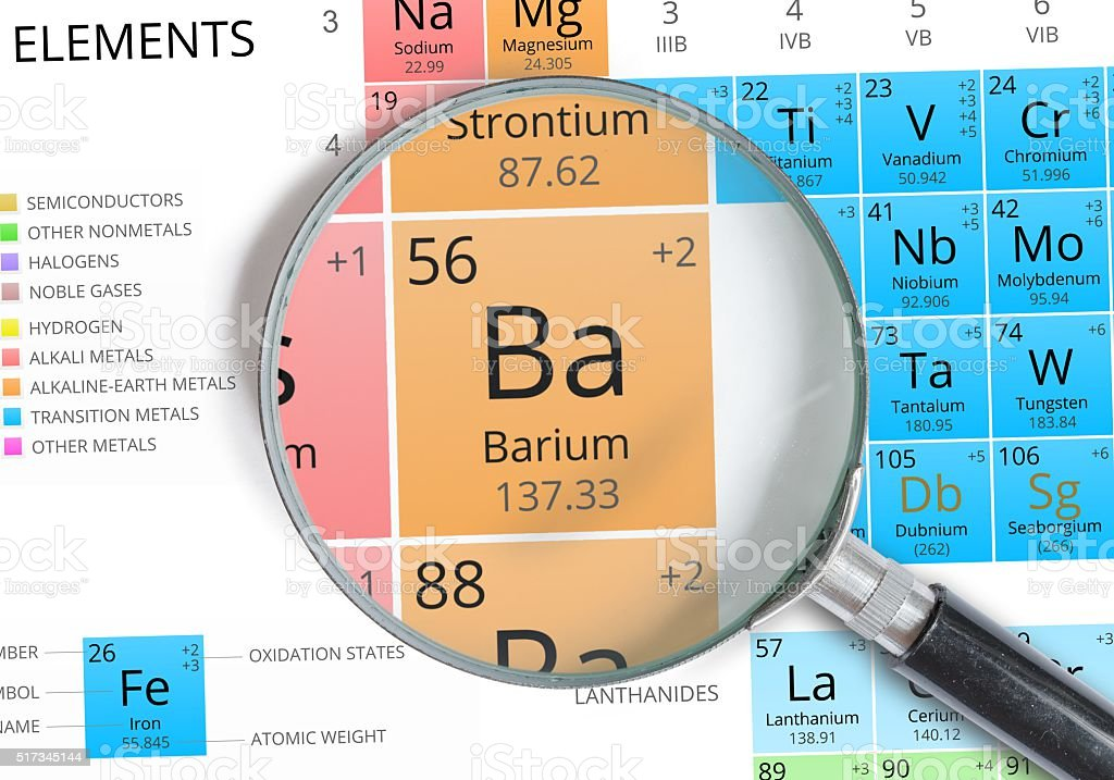 Barium symbol - Ba. Element of the periodic table zoomed stock photo