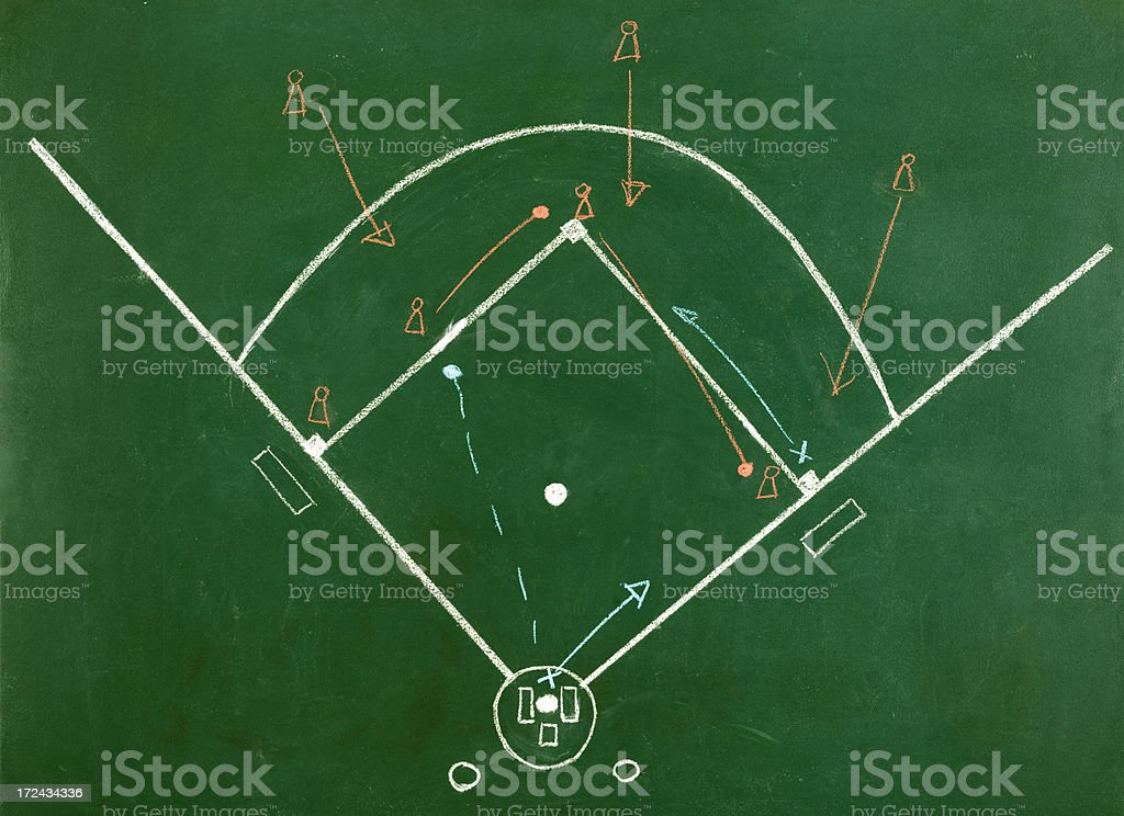 Baseball Diamond Strategy royalty-free stock photo