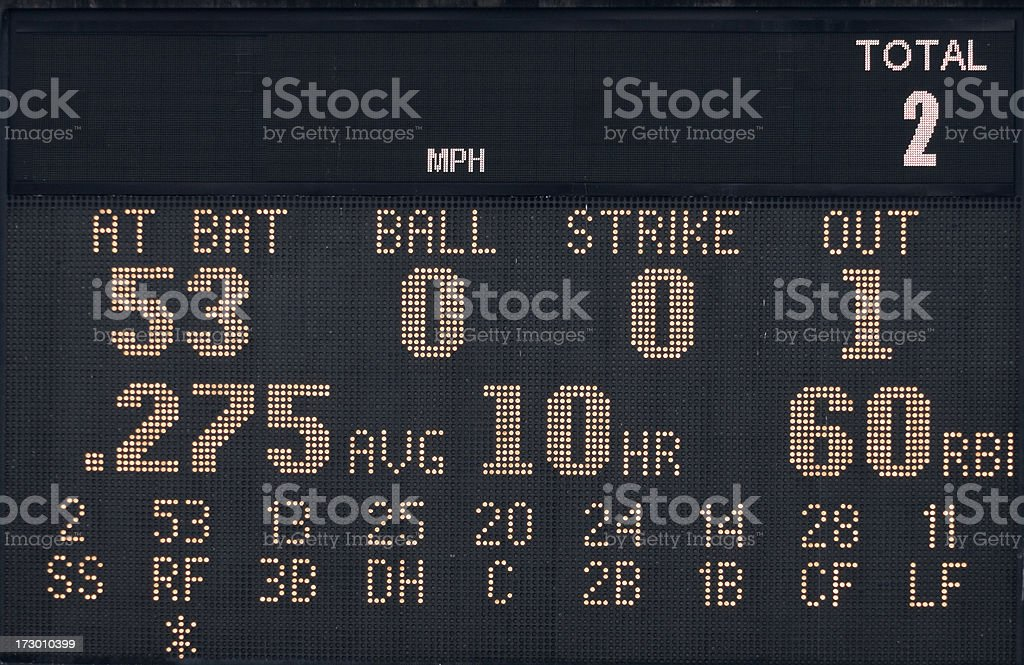 Baseball Park Scoreboard royalty-free stock photo