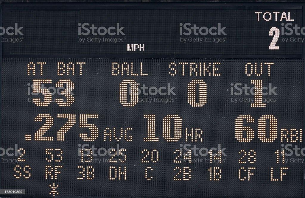 Baseball Park Scoreboard stock photo
