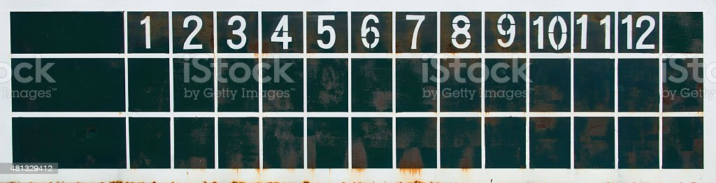 Baseball Scoreboard stock photo