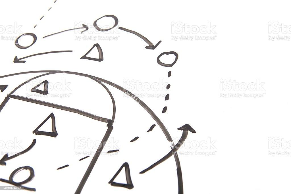 Basketball Strategy stock photo