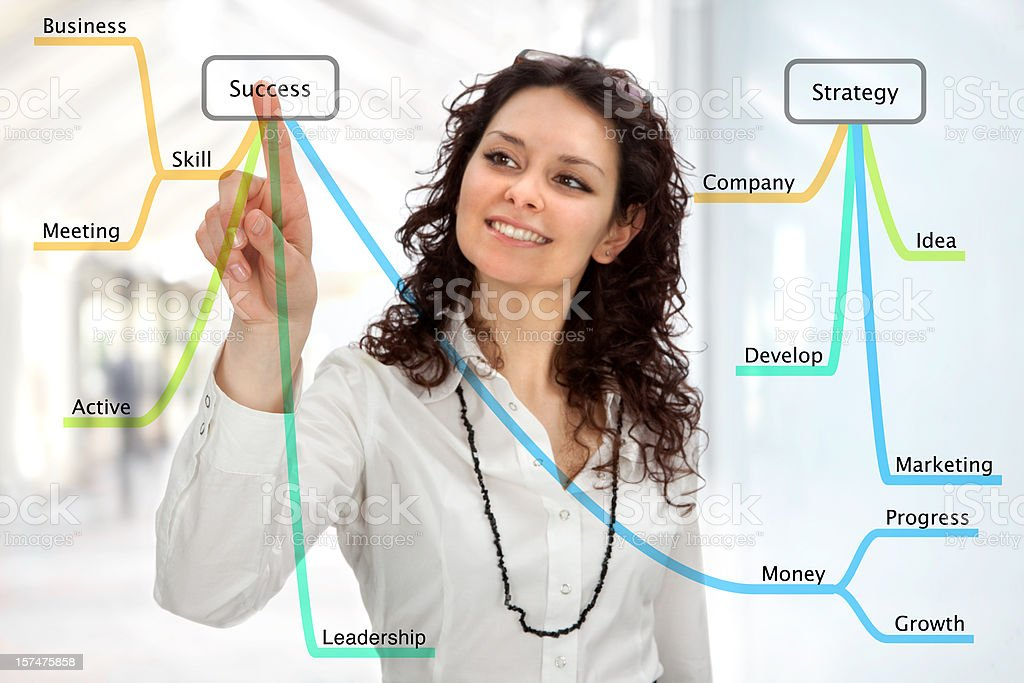 beautiful business woman brainstorming with diagram and connections royalty-free stock photo
