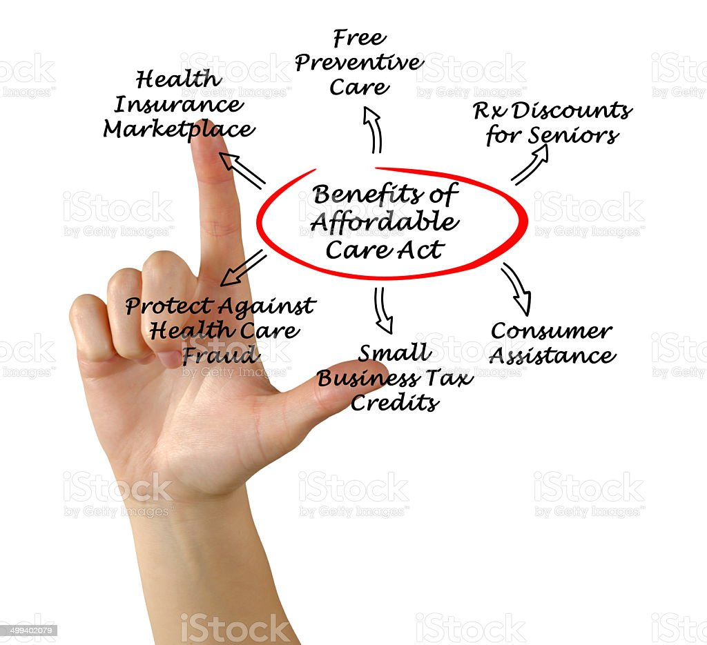 Benefits of the Affordable Care Act stock photo