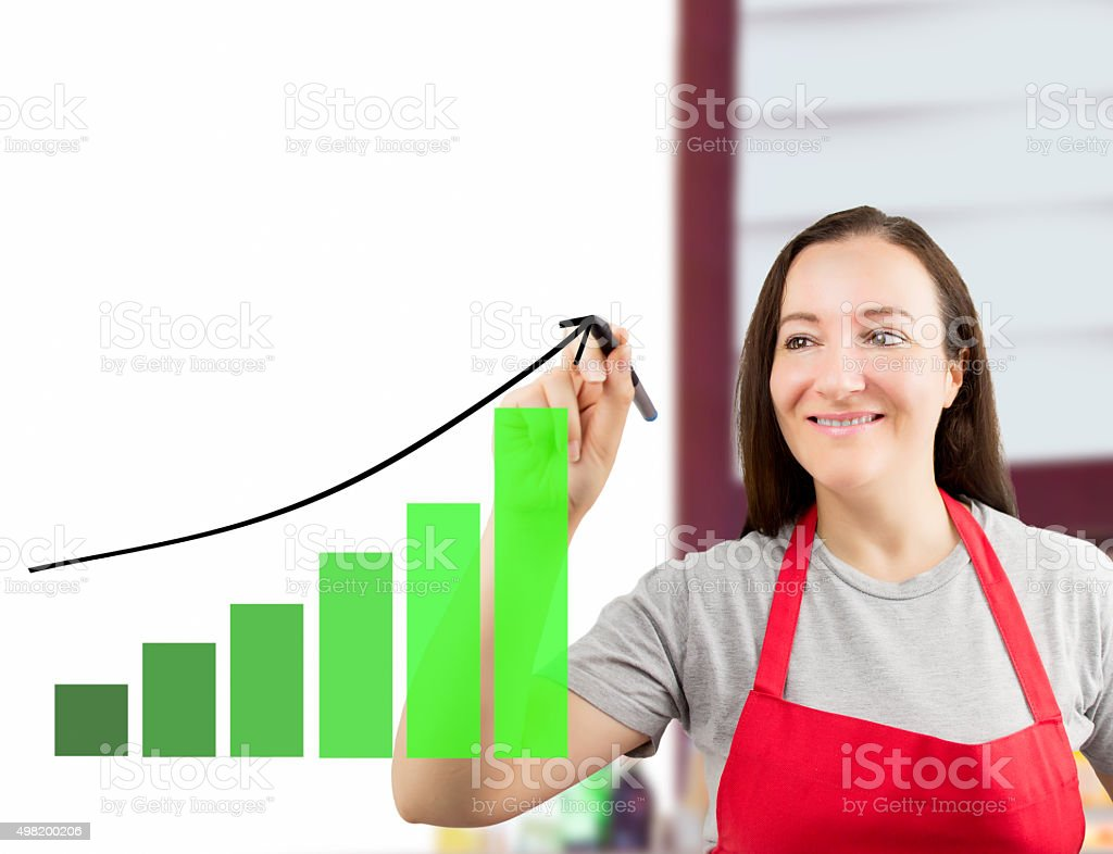 benefits on my own business stock photo