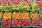 Berry Sales