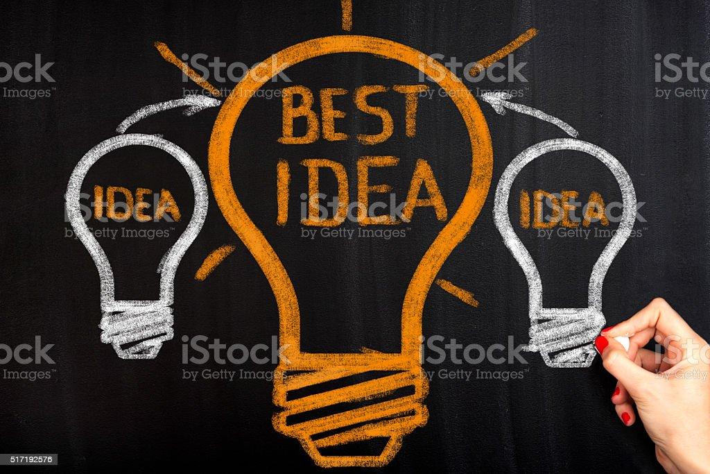 Best Idea light bulbs concept stock photo
