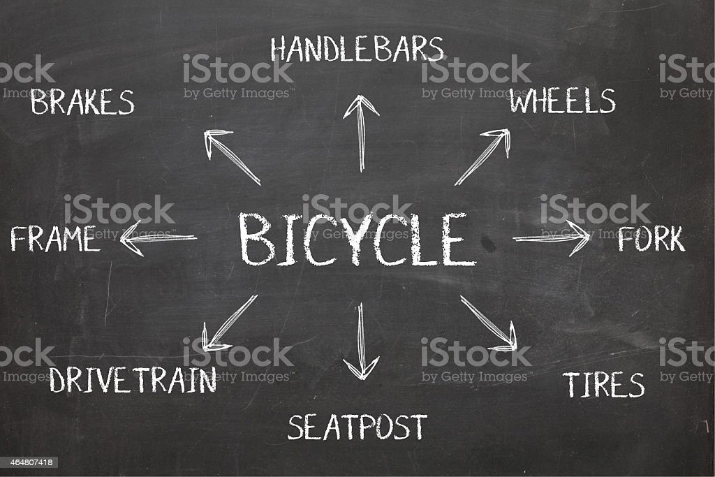 Bicycle Diagram on Blackboard stock photo