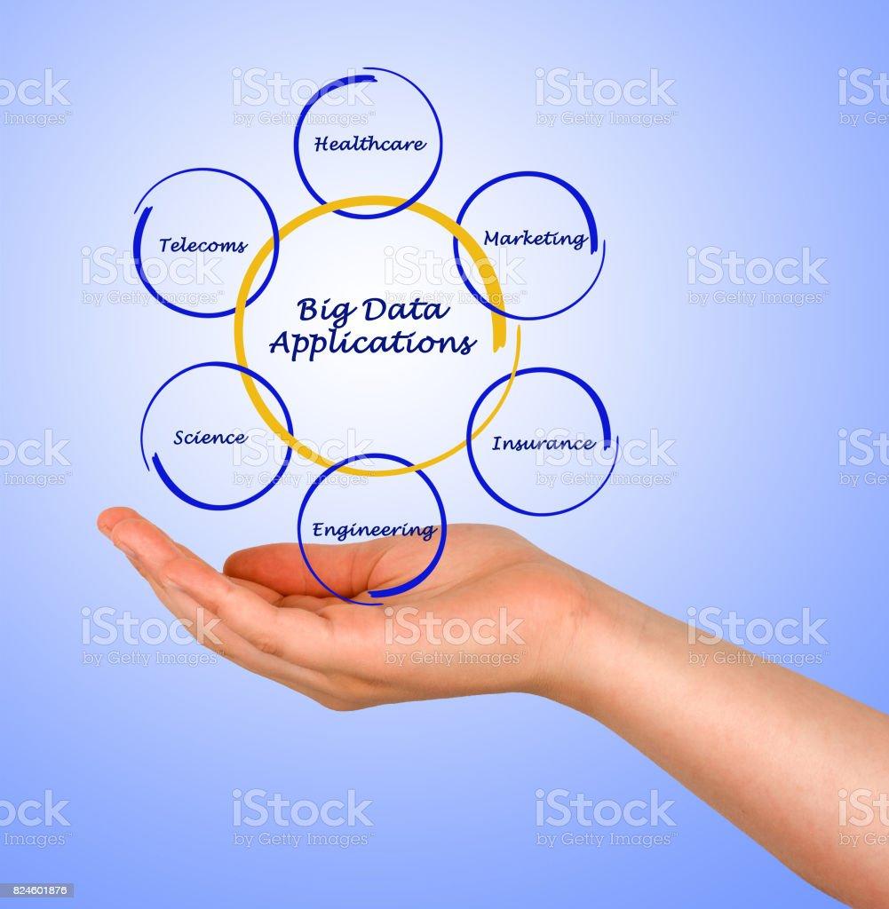 Big Data Applications stock photo