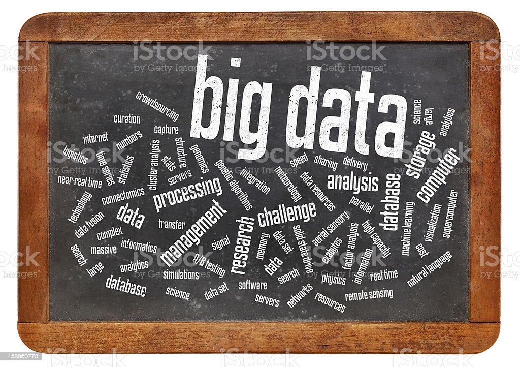 big data word cloud royalty-free stock photo