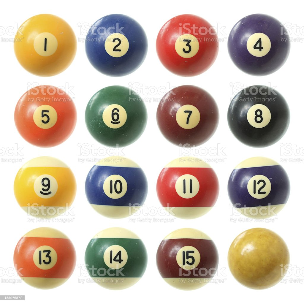 Billiard balls set stock photo