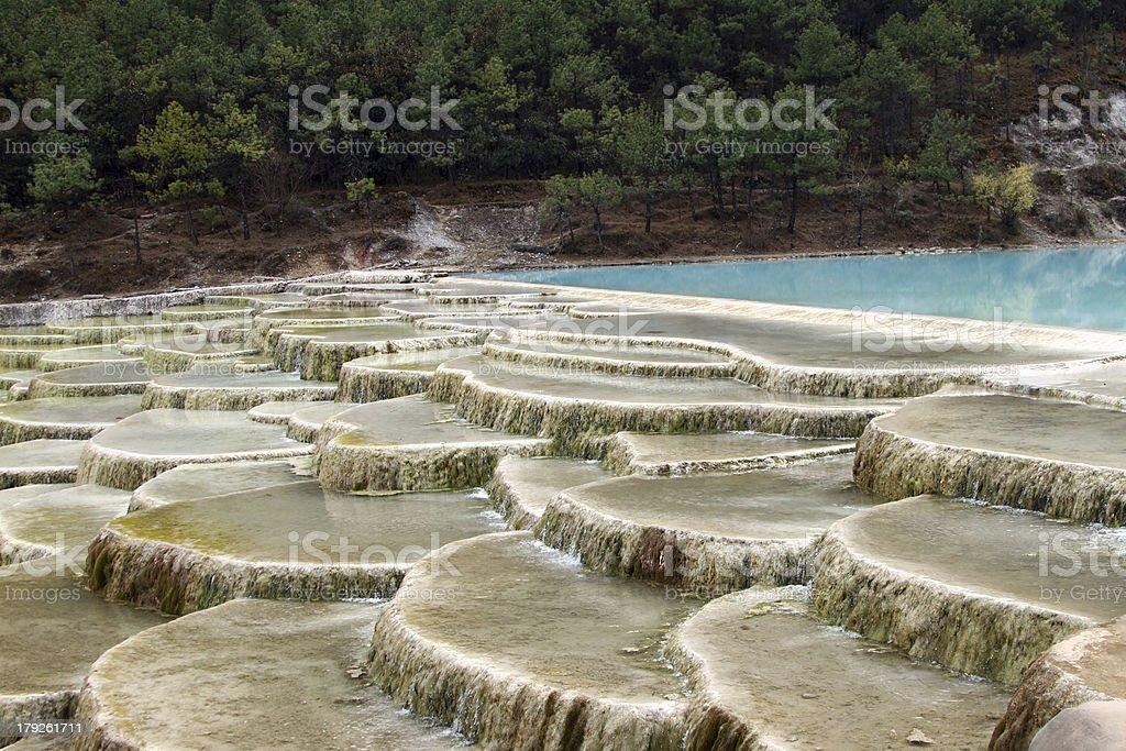 Bishuhe Waterfall in China royalty-free stock photo