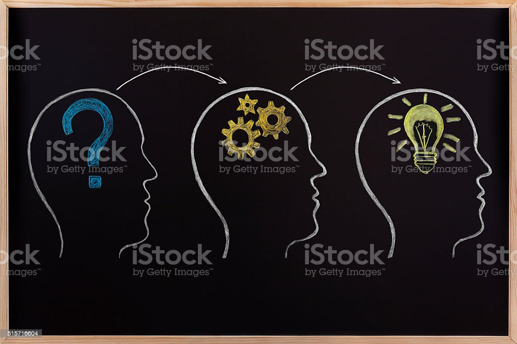 Black chalkboard head occurs brainstorm. stock photo