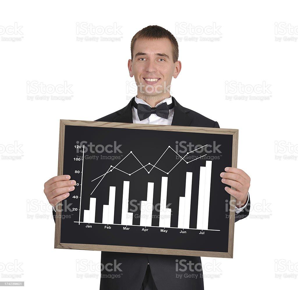 blackboard with chart of profits royalty-free stock photo