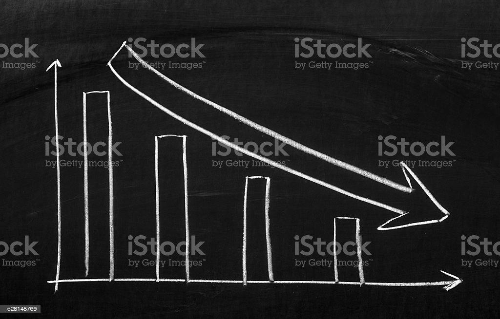 Blackboard with declining chart stock photo
