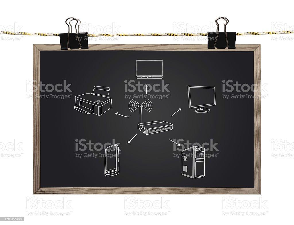 blackboard with wireless scheme royalty-free stock photo
