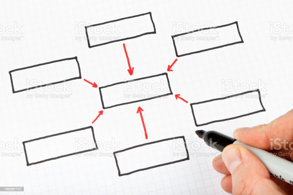 Blank Business Strategy planning chart royalty-free stock photo