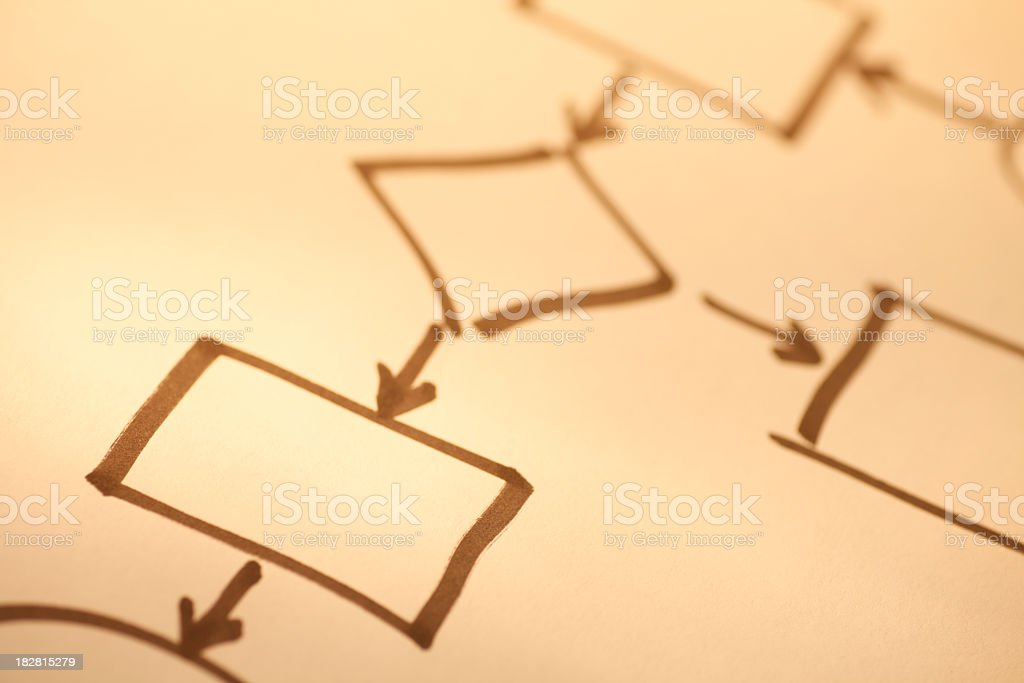 Blank flow chart royalty-free stock photo