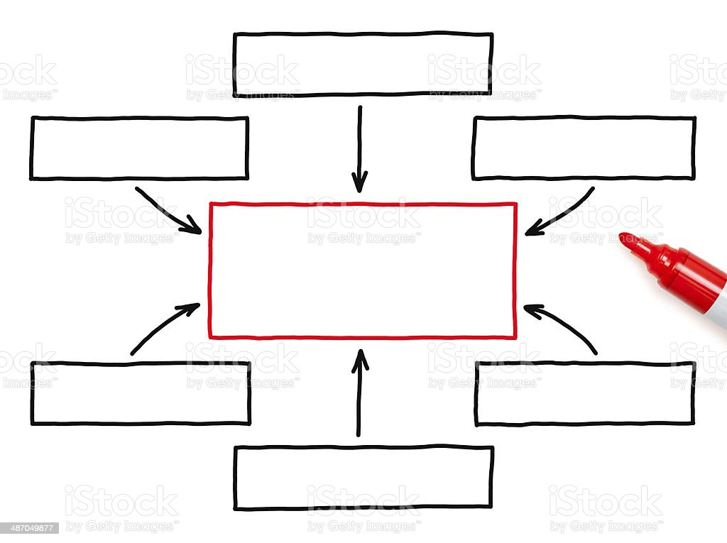 Blank Handdrawn Flow Chart Red Marker stock photo