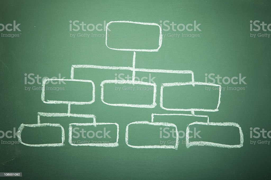 Blank Organization Chart AND Blackboard stock photo