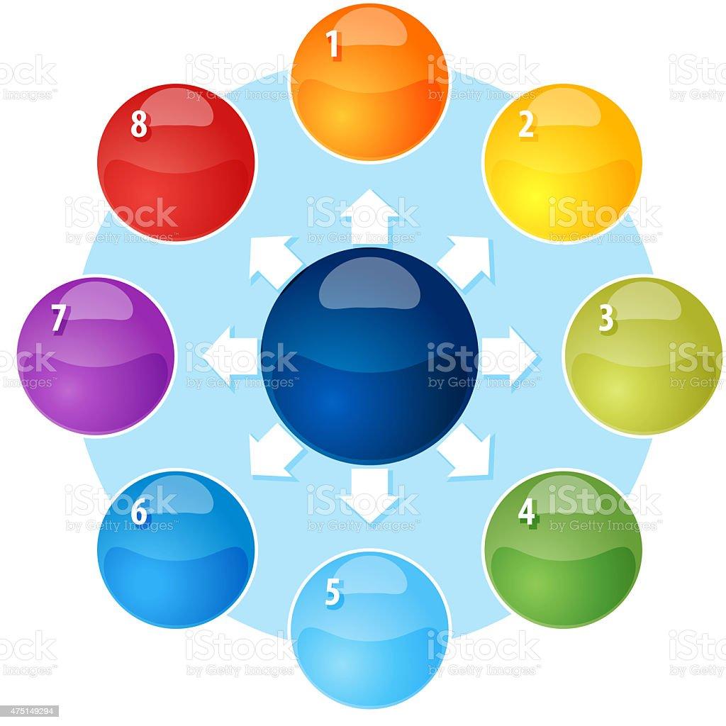 Blank outward business diagram illustration stock photo