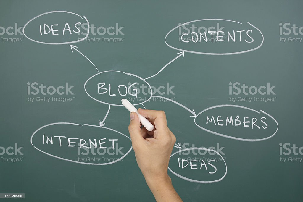 Blog concept royalty-free stock photo