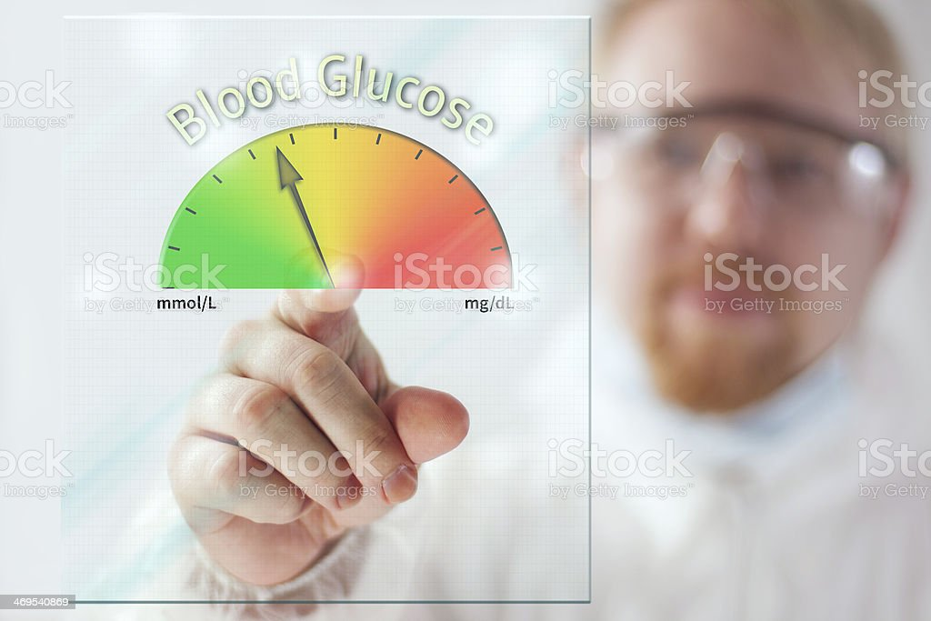 Blood Glucose Level stock photo
