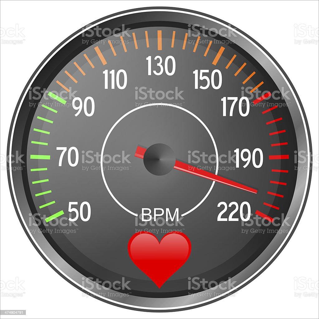 Blood pressure manometer stock photo
