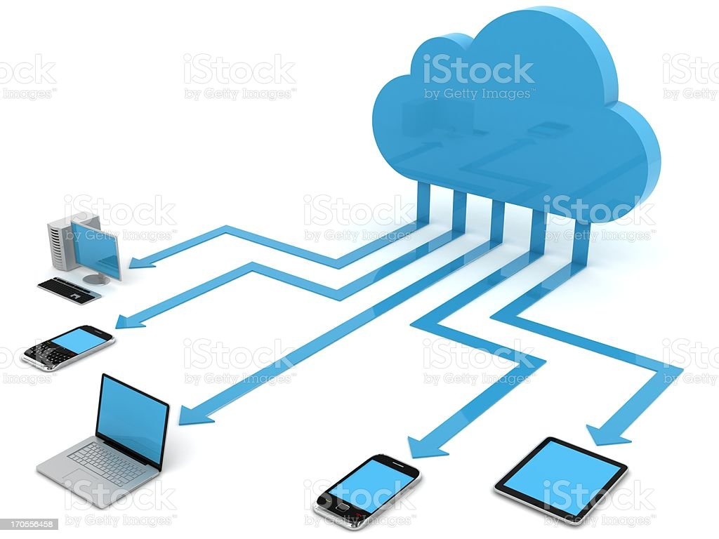 Blue cloud motif with personal computing devices royalty-free stock photo