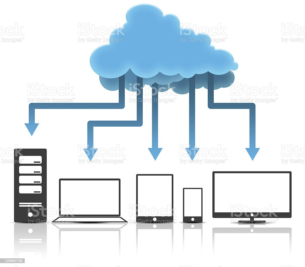 Blue cloud with arrows to different electronic devices royalty-free stock photo