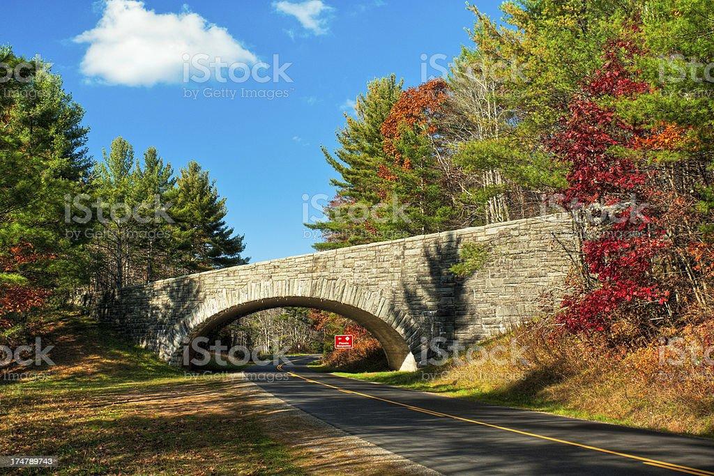 Blue Ridge Parkway, Pineola, North Carolina, USA royalty-free stock photo