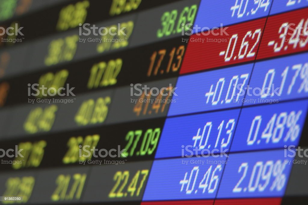 A LCD board displaying stock qoutes in real time  royalty-free stock photo