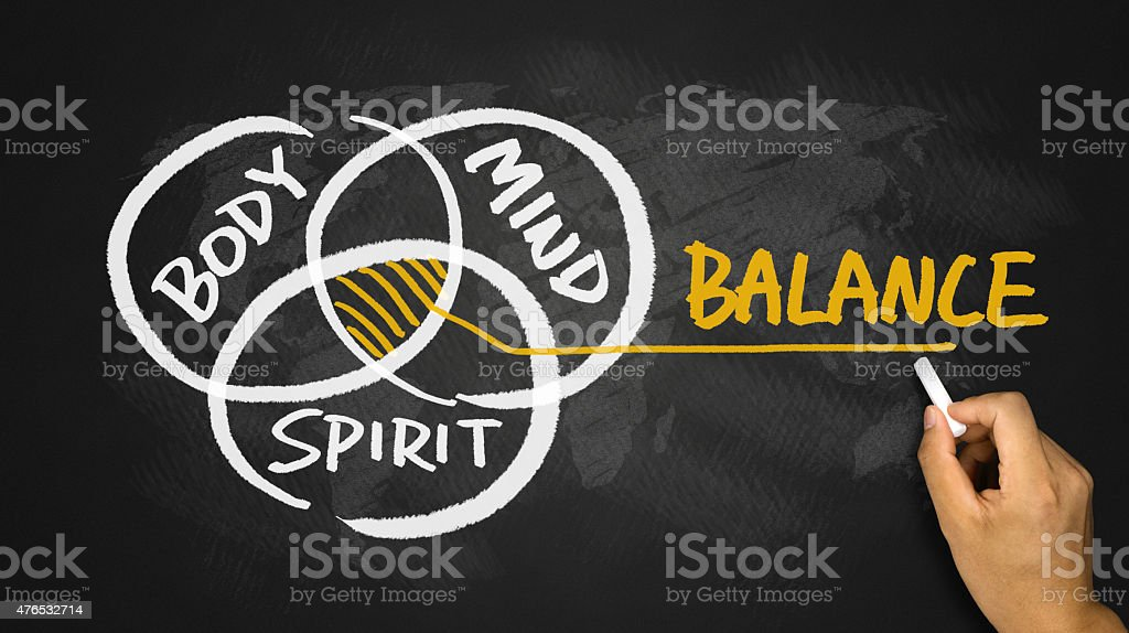 body mind spirit balance hand drawing on blackboard stock photo
