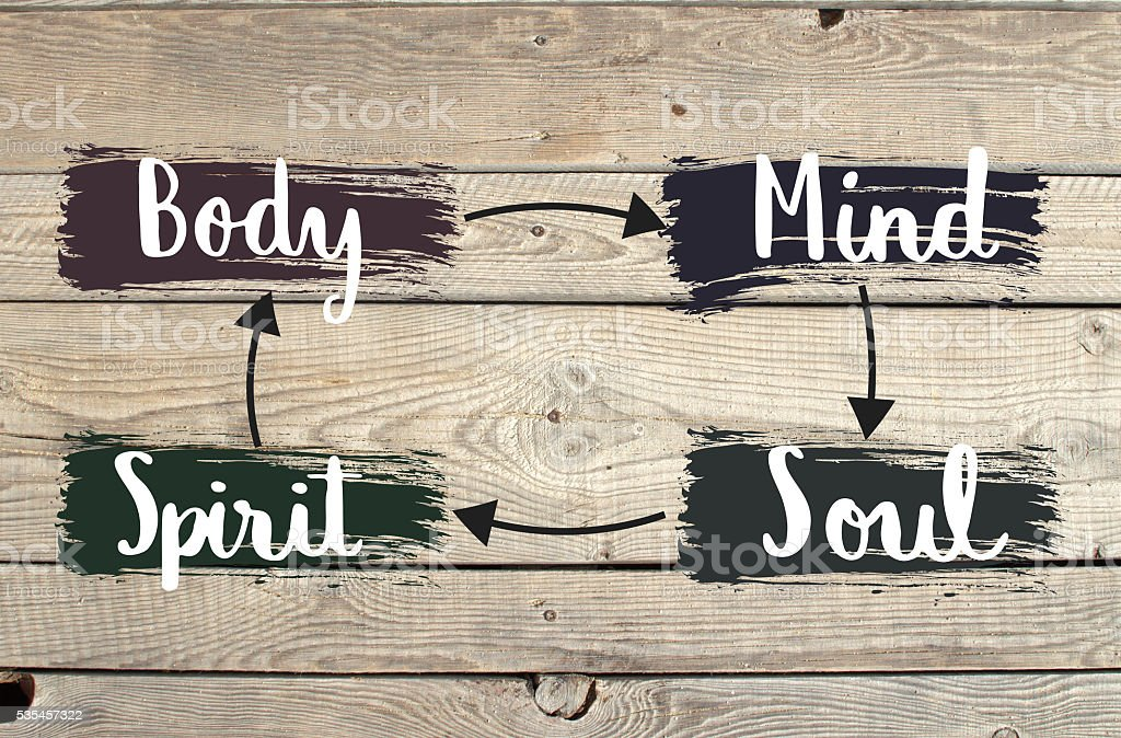Body, mind, spirit, soul, map for balanced life stock photo