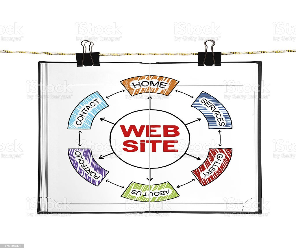book with scheme website royalty-free stock photo
