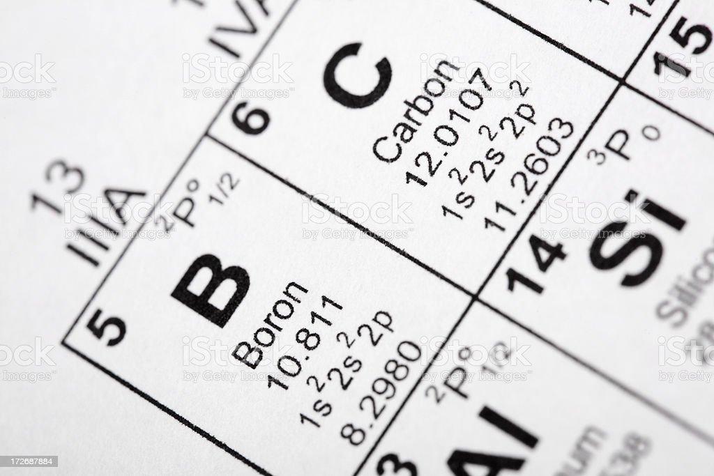 Boron Element royalty-free stock photo