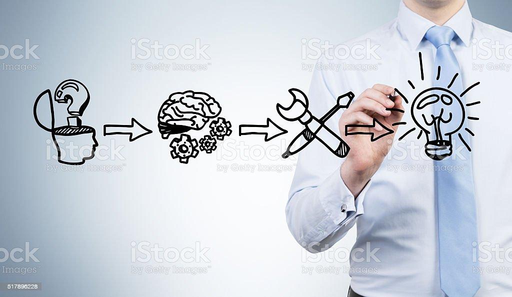Brain generating ideas stock photo