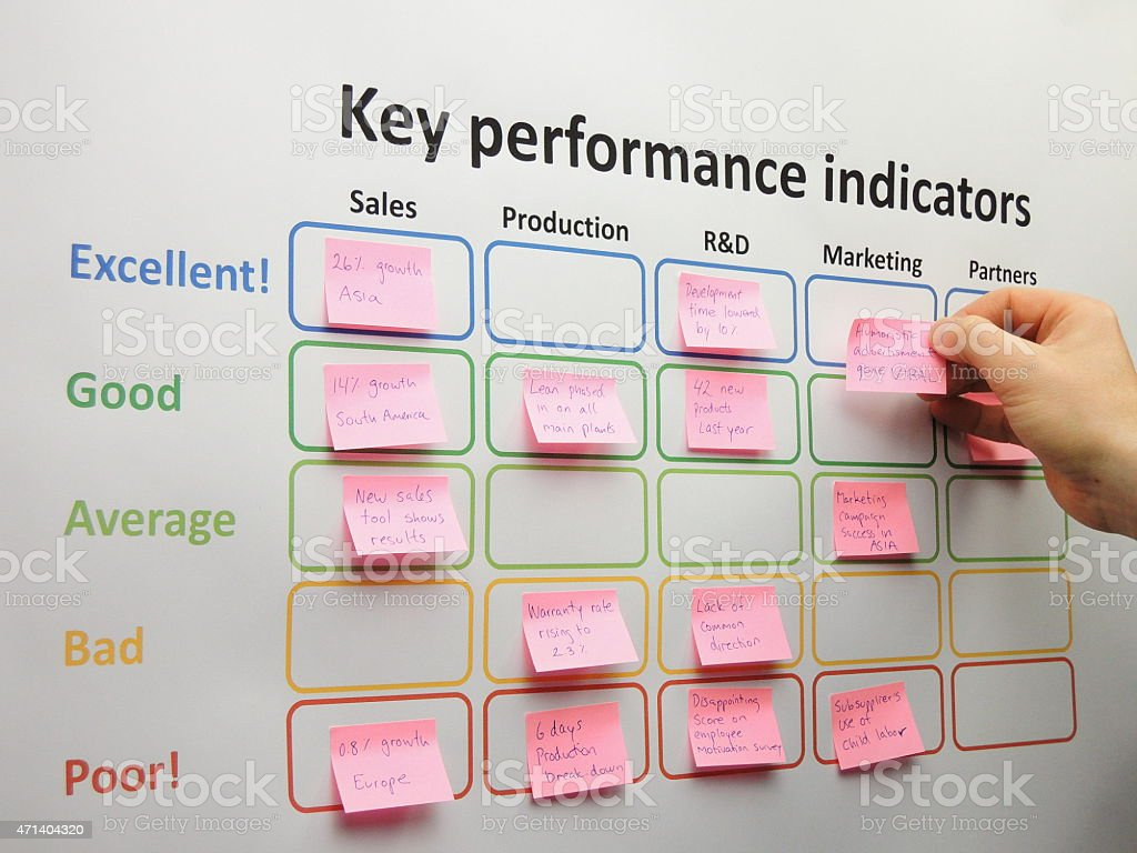 Brainstorming and assessing key performance indicators stock photo