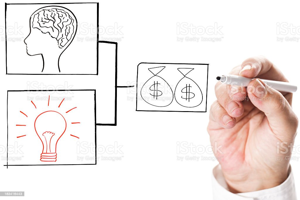 brainstorming for success royalty-free stock photo