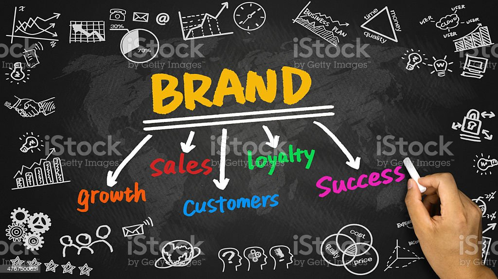 brand concept hand drawing on blackboard stock photo