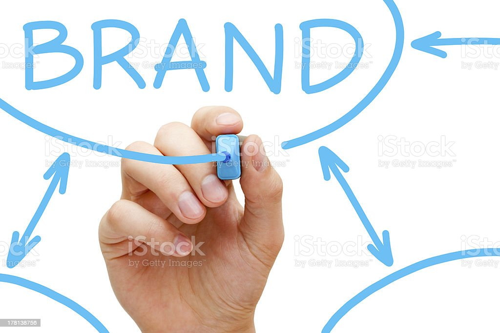 Brand Flow Chart Blue Marker royalty-free stock photo